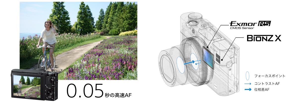 カメラ参考画像1